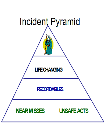 an analysis of the topic of the incident near the home Theory: repeat and near-repeat victimisation is believed to happen for two main reasons these are known as the boost and flag accounts these are known as the boost and flag accounts the boost account states that an initial incident 'boosts' the future likelihood of victimisation.